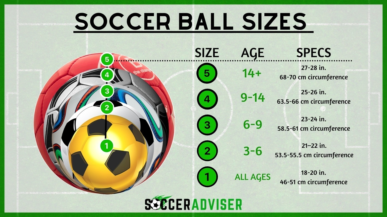 Soccer Ball Size Chart Infographic